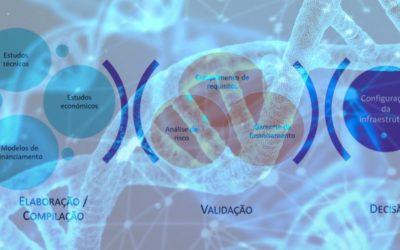 A informação como código genético do projeto